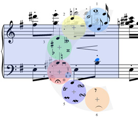 Programas para escribir partituras